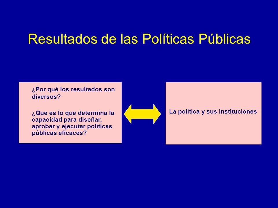 Resultados de las Políticas Públicas ¿Por qué los resultados son diversos.
