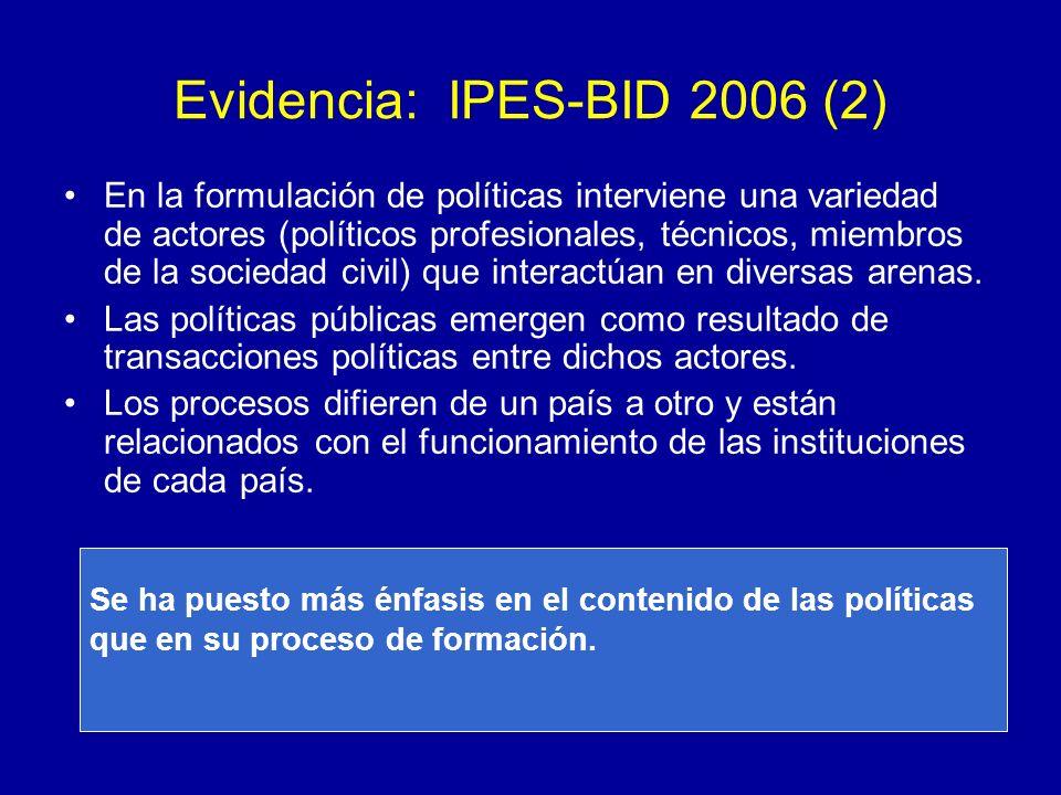 Instituciones políticas Proceso de formación de políticas Resultados de política ¿Mirar el cambio o cambiar la mirada?
