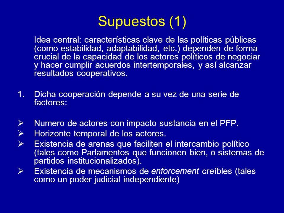 Supuestos (1) Idea central: características clave de las políticas públicas (como estabilidad, adaptabilidad, etc.) dependen de forma crucial de la capacidad de los actores políticos de negociar y hacer cumplir acuerdos intertemporales, y así alcanzar resultados cooperativos.