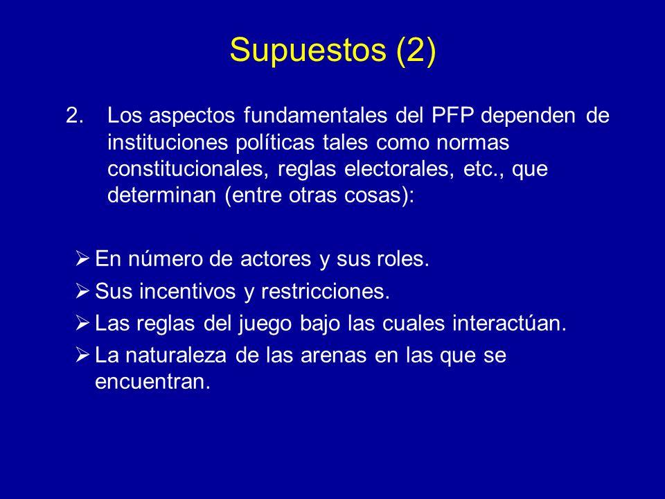 Supuestos (2) 2.Los aspectos fundamentales del PFP dependen de instituciones políticas tales como normas constitucionales, reglas electorales, etc., que determinan (entre otras cosas): En número de actores y sus roles.