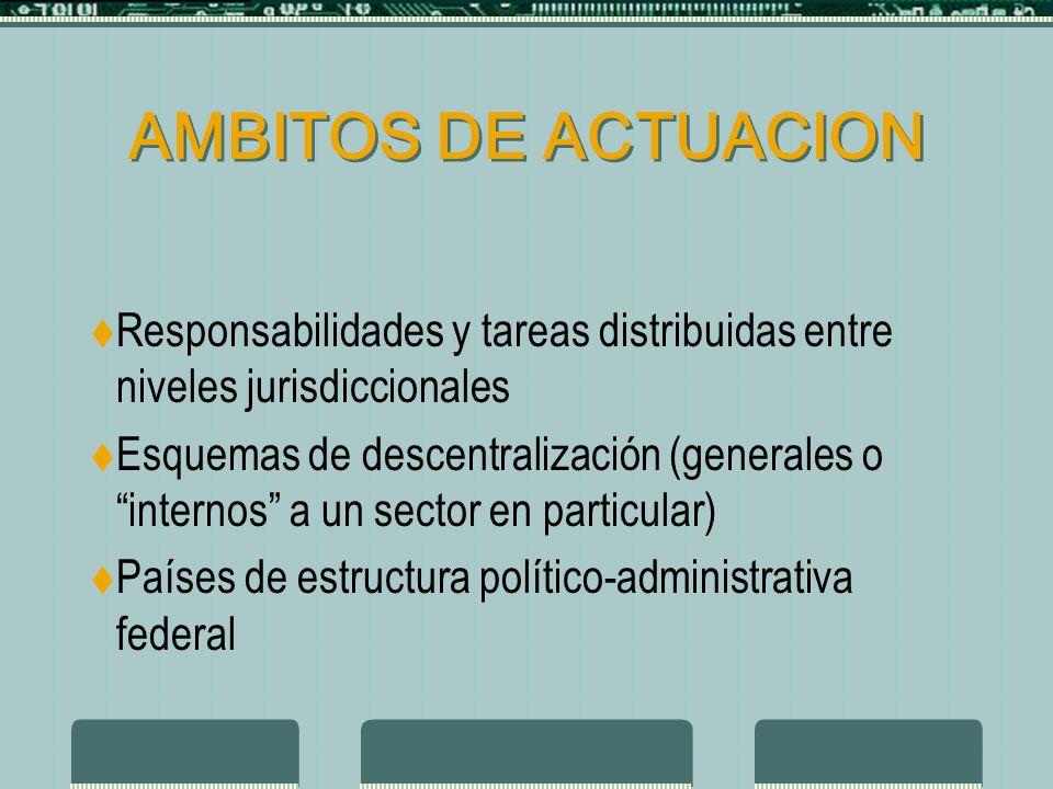 AMBITOS DE ACTUACION Responsabilidades y tareas distribuidas entre niveles jurisdiccionales Esquemas de descentralización (generales o internos a un sector en particular) Países de estructura político-administrativa federal