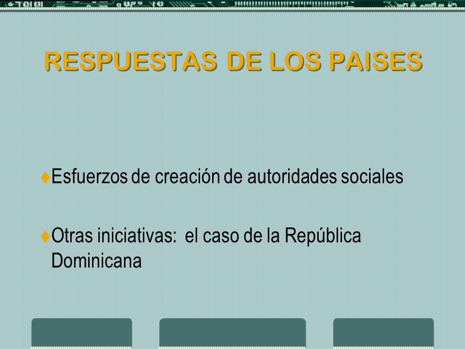 RESPUESTAS DE LOS PAISES Esfuerzos de creación de autoridades sociales Otras iniciativas: el caso de la República Dominicana