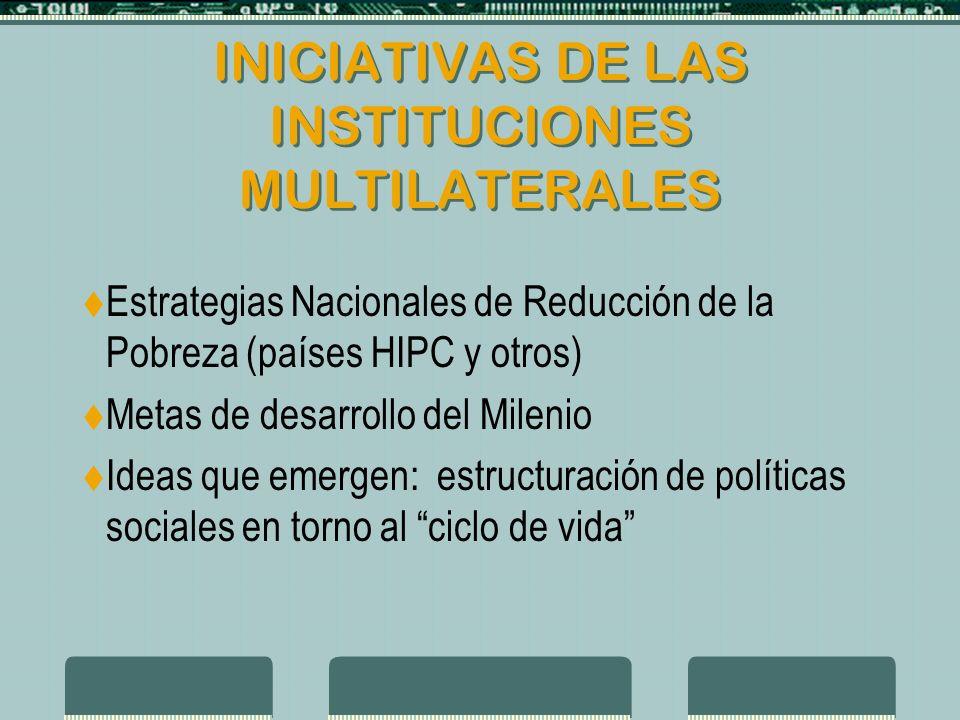 INICIATIVAS DE LAS INSTITUCIONES MULTILATERALES Estrategias Nacionales de Reducción de la Pobreza (países HIPC y otros) Metas de desarrollo del Milenio Ideas que emergen: estructuración de políticas sociales en torno al ciclo de vida