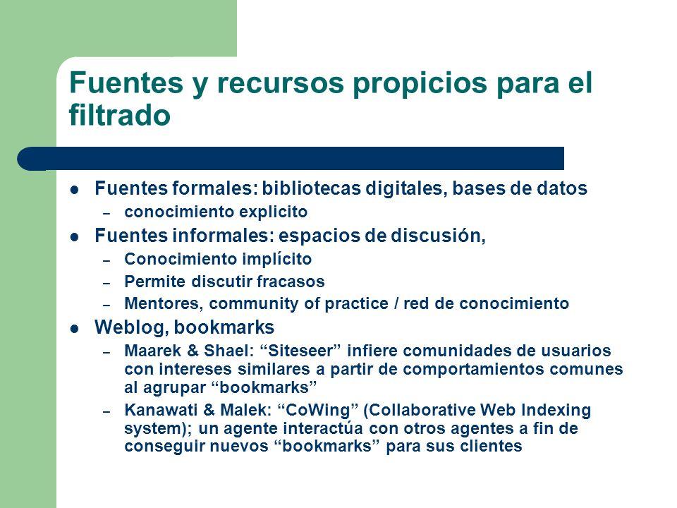 Fuentes y recursos propicios para el filtrado Fuentes formales: bibliotecas digitales, bases de datos – conocimiento explicito Fuentes informales: esp