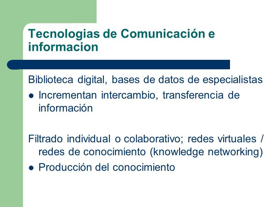 Tecnologias de Comunicación e informacion Biblioteca digital, bases de datos de especialistas Incrementan intercambio, transferencia de información Fi