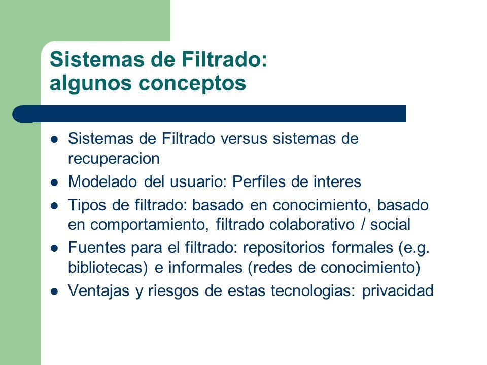 Sistemas de Filtrado: algunos conceptos Sistemas de Filtrado versus sistemas de recuperacion Modelado del usuario: Perfiles de interes Tipos de filtra