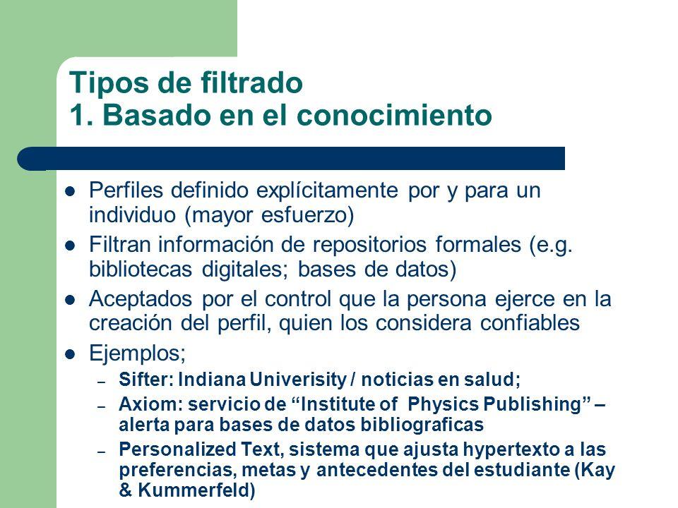 Tipos de filtrado 1. Basado en el conocimiento Perfiles definido explícitamente por y para un individuo (mayor esfuerzo) Filtran información de reposi