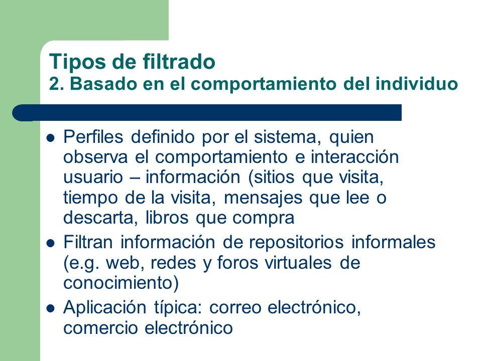 Tipos de filtrado 2. Basado en el comportamiento del individuo Perfiles definido por el sistema, quien observa el comportamiento e interacción usuario