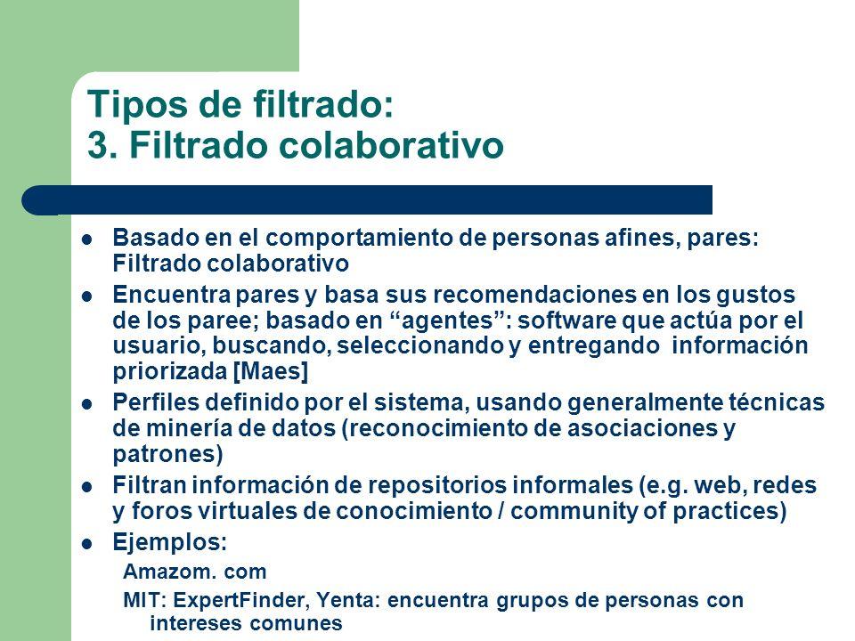 Tipos de filtrado: 3. Filtrado colaborativo Basado en el comportamiento de personas afines, pares: Filtrado colaborativo Encuentra pares y basa sus re