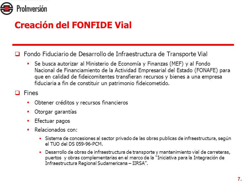 7. Creación del FONFIDE Vial Fondo Fiduciario de Desarrollo de Infraestructura de Transporte Vial Se busca autorizar al Ministerio de Economía y Finan
