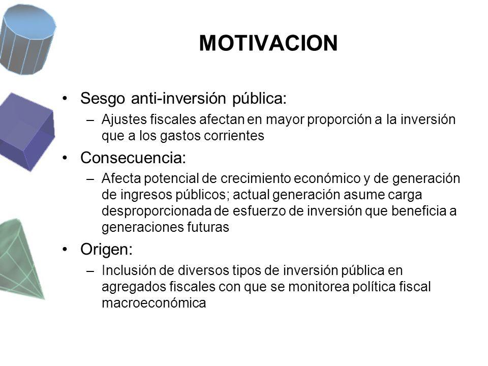 TEMAS EN DISCUSION Inclusión de inversión pública en metas fiscales macroeconómicas Consolidación de gobierno general y empresas públicas Tratamiento de Asociaciones Público-Privadas