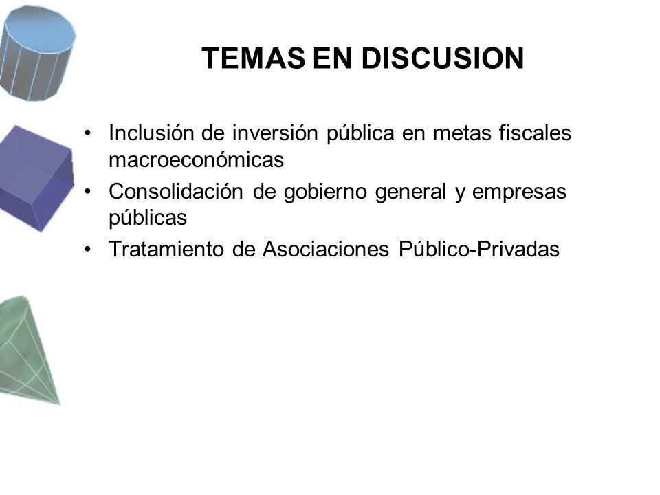 SITUACION EN CHILE Política fiscal se define y monitorea en base a préstamo (endeudamiento) neto/PIB del gobierno central.