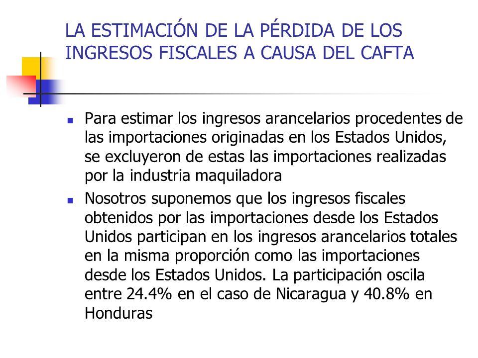 LA ESTIMACIÓN DE LA PÉRDIDA DE LOS INGRESOS FISCALES A CAUSA DEL CAFTA Para estimar los ingresos arancelarios procedentes de las importaciones origina