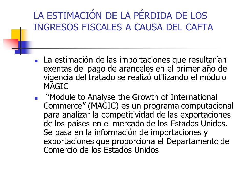 LA ESTIMACIÓN DE LA PÉRDIDA DE LOS INGRESOS FISCALES A CAUSA DEL CAFTA La estimación de las importaciones que resultarían exentas del pago de arancele