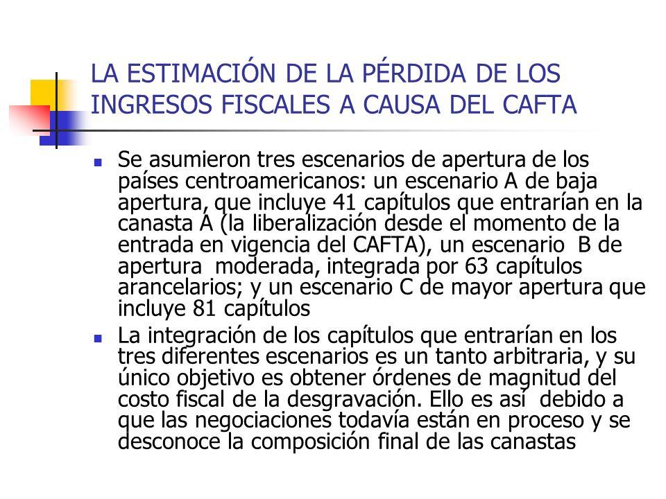 LA ESTIMACIÓN DE LA PÉRDIDA DE LOS INGRESOS FISCALES A CAUSA DEL CAFTA Se asumieron tres escenarios de apertura de los países centroamericanos: un esc