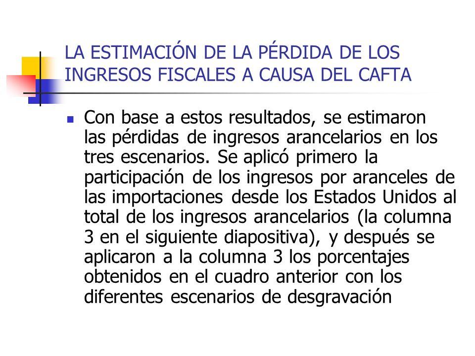 LA ESTIMACIÓN DE LA PÉRDIDA DE LOS INGRESOS FISCALES A CAUSA DEL CAFTA Con base a estos resultados, se estimaron las pérdidas de ingresos arancelarios