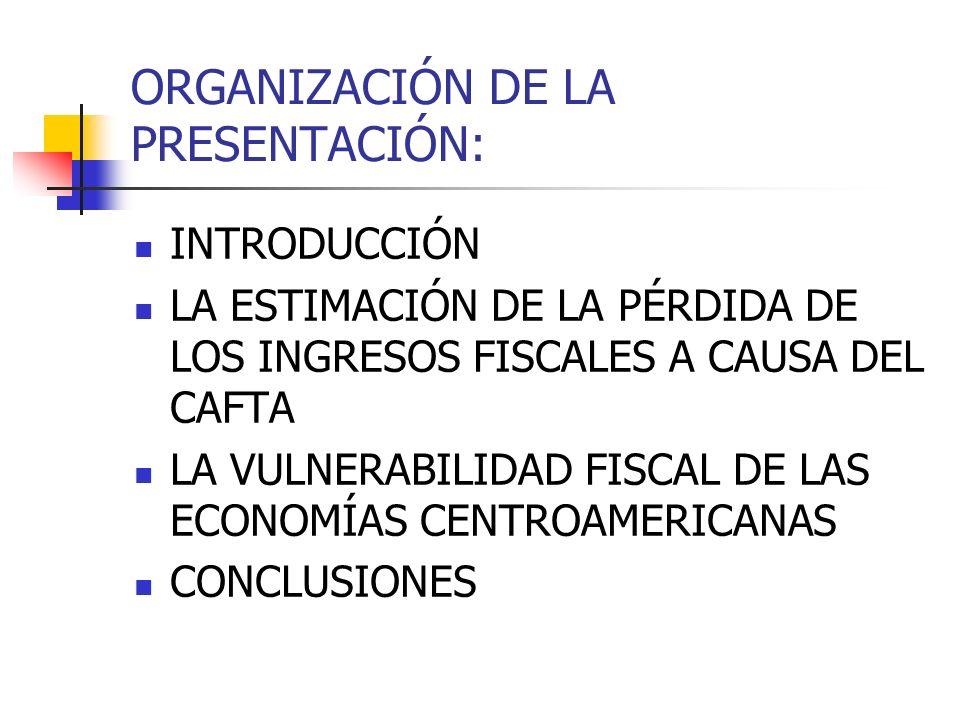 ORGANIZACIÓN DE LA PRESENTACIÓN: INTRODUCCIÓN LA ESTIMACIÓN DE LA PÉRDIDA DE LOS INGRESOS FISCALES A CAUSA DEL CAFTA LA VULNERABILIDAD FISCAL DE LAS E