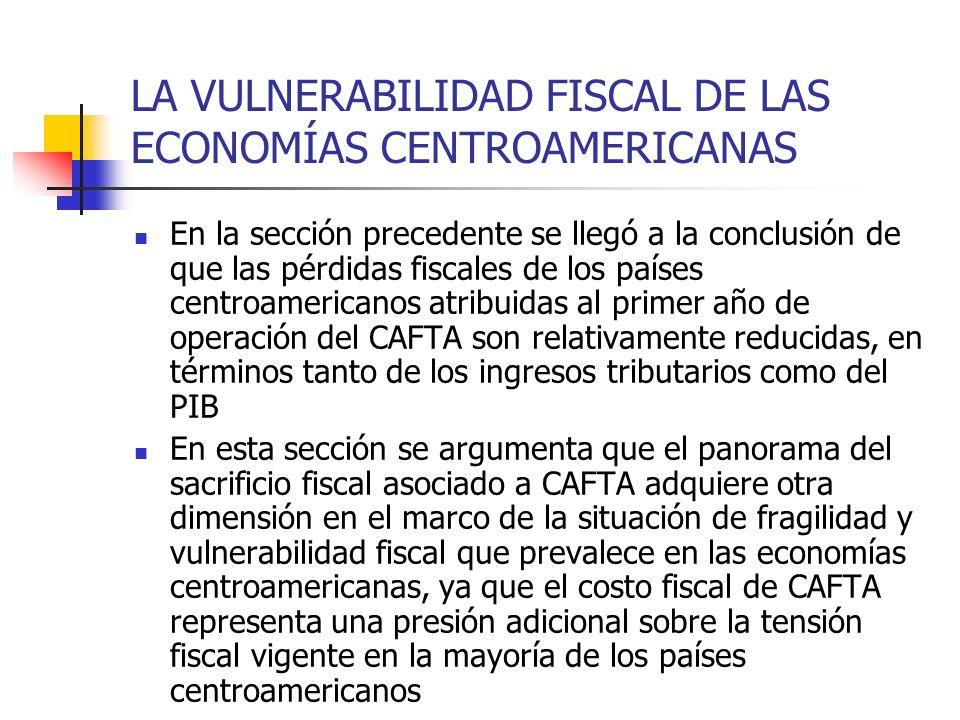 LA VULNERABILIDAD FISCAL DE LAS ECONOMÍAS CENTROAMERICANAS En la sección precedente se llegó a la conclusión de que las pérdidas fiscales de los paíse