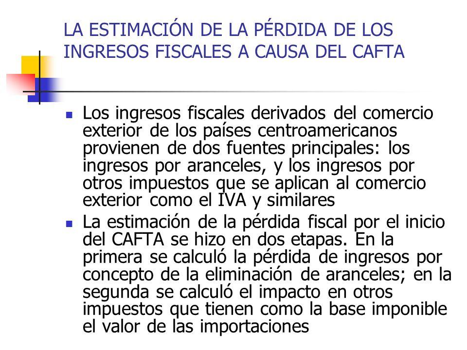 LA ESTIMACIÓN DE LA PÉRDIDA DE LOS INGRESOS FISCALES A CAUSA DEL CAFTA Los ingresos fiscales derivados del comercio exterior de los países centroameri