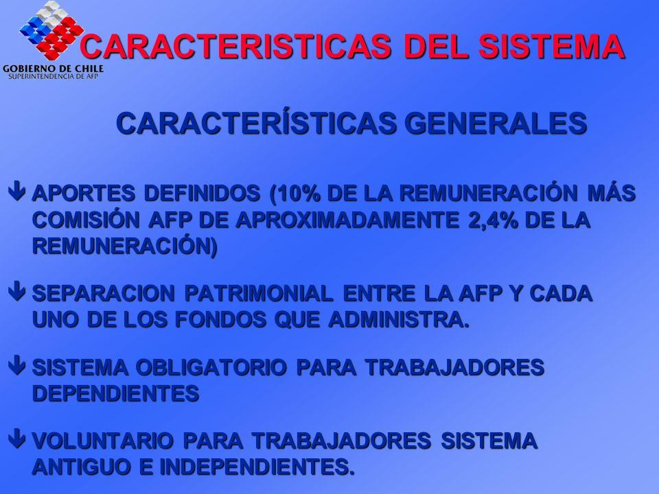 CARACTERISTICAS DEL SISTEMA CARACTERÍSTICAS GENERALES APORTES DEFINIDOS (10% DE LA REMUNERACIÓN MÁS COMISIÓN AFP DE APROXIMADAMENTE 2,4% DE LA REMUNERACIÓN) APORTES DEFINIDOS (10% DE LA REMUNERACIÓN MÁS COMISIÓN AFP DE APROXIMADAMENTE 2,4% DE LA REMUNERACIÓN) SEPARACION PATRIMONIAL ENTRE LA AFP Y CADA UNO DE LOS FONDOS QUE ADMINISTRA.