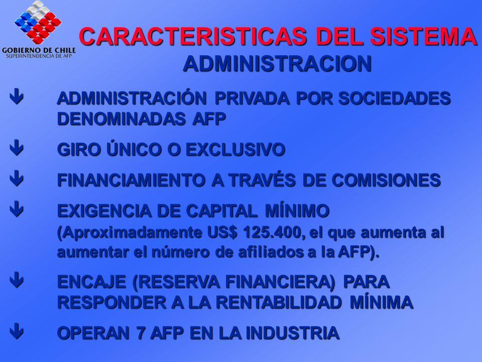ADMINISTRACIÓN PRIVADA POR SOCIEDADES DENOMINADAS AFP ADMINISTRACIÓN PRIVADA POR SOCIEDADES DENOMINADAS AFP GIRO ÚNICO O EXCLUSIVO GIRO ÚNICO O EXCLUSIVO FINANCIAMIENTO A TRAVÉS DE COMISIONES FINANCIAMIENTO A TRAVÉS DE COMISIONES EXIGENCIA DE CAPITAL MÍNIMO (Aproximadamente US$ 125.400, el que aumenta al aumentar el número de afiliados a la AFP).