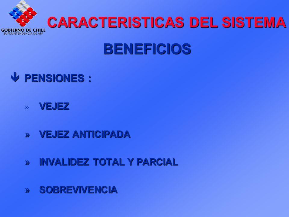 BENEFICIOS PENSIONES : PENSIONES : » VEJEZ »VEJEZ ANTICIPADA »INVALIDEZ TOTAL Y PARCIAL »SOBREVIVENCIA CARACTERISTICAS DEL SISTEMA