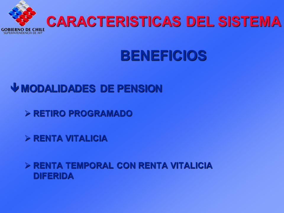 MODALIDADES DE PENSION MODALIDADES DE PENSION RETIRO PROGRAMADO RETIRO PROGRAMADO RENTA VITALICIA RENTA VITALICIA RENTA TEMPORAL CON RENTA VITALICIA DIFERIDA RENTA TEMPORAL CON RENTA VITALICIA DIFERIDA CARACTERISTICAS DEL SISTEMA BENEFICIOS