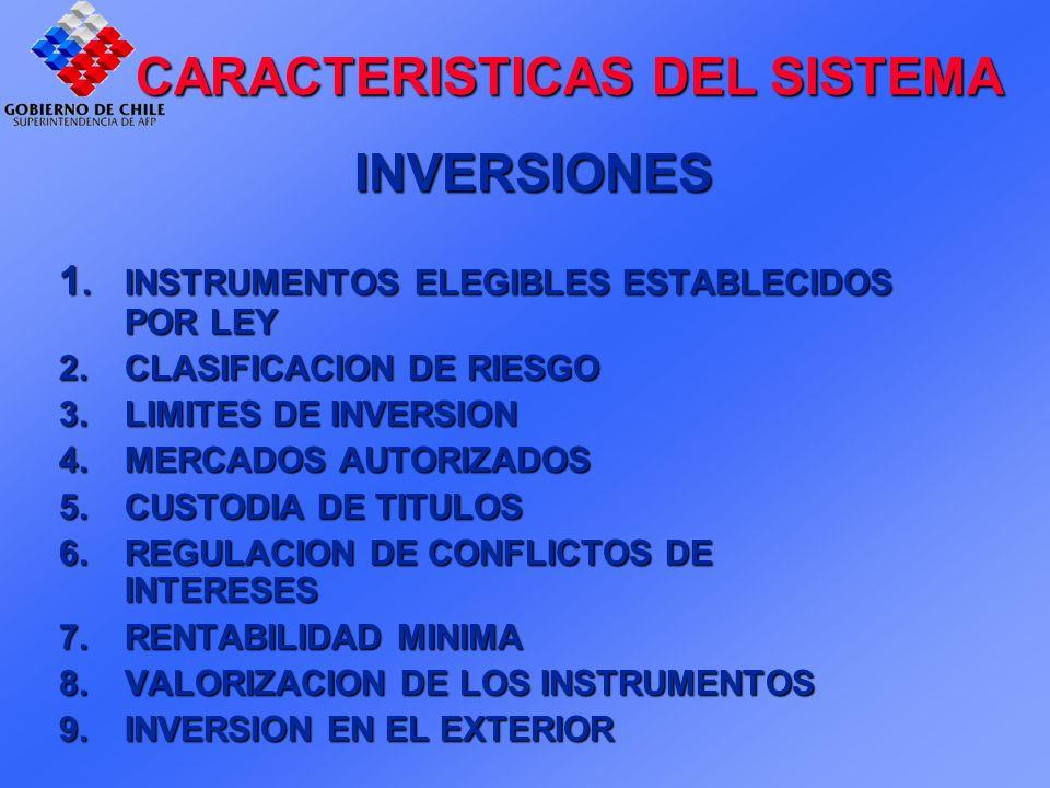 INVERSIONES 1.INSTRUMENTOS ELEGIBLES ESTABLECIDOS POR LEY 1.INSTRUMENTOS ELEGIBLES ESTABLECIDOS POR LEY 2.CLASIFICACION DE RIESGO 2.CLASIFICACION DE RIESGO 3.