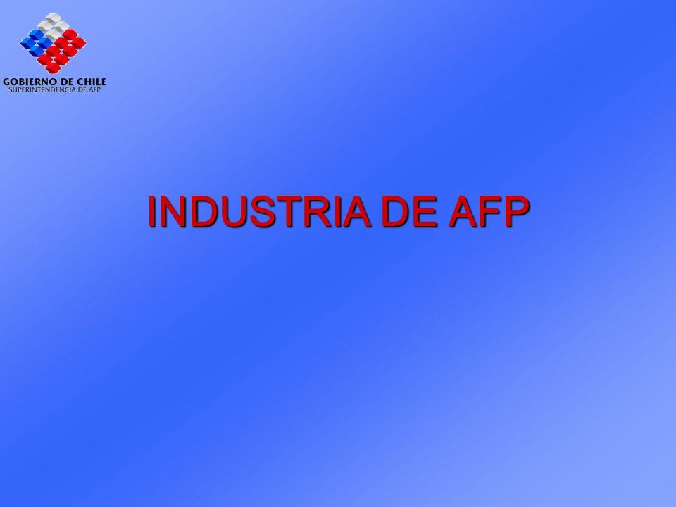 INDUSTRIA DE AFP