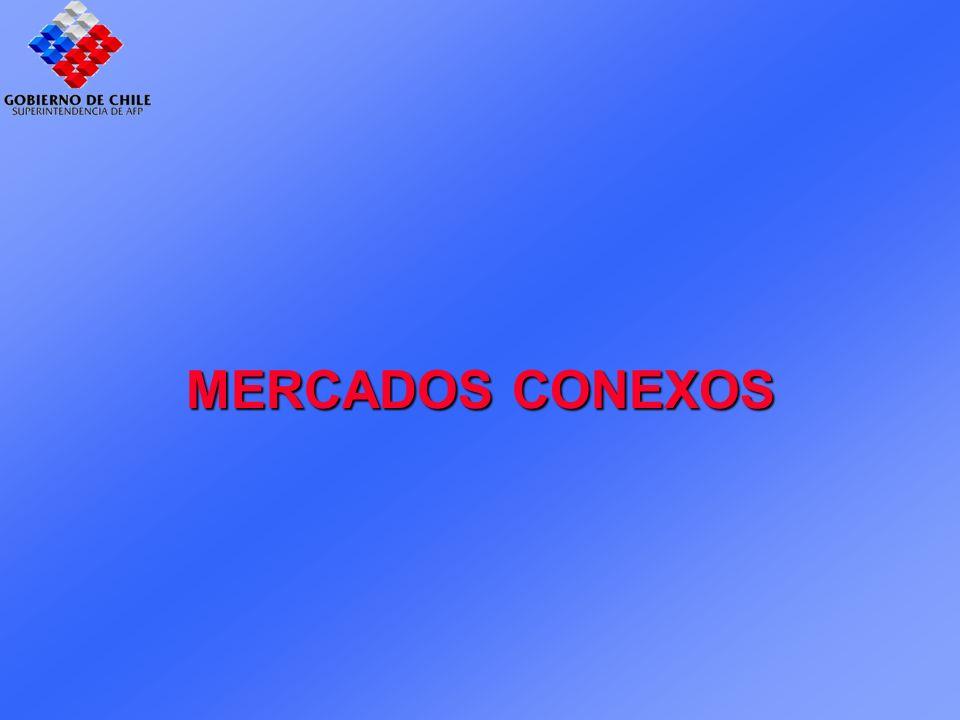 MERCADOS CONEXOS