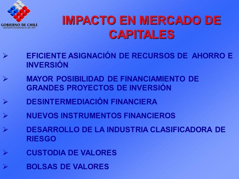 EFICIENTE ASIGNACIÓN DE RECURSOS DE AHORRO E INVERSIÓN MAYOR POSIBILIDAD DE FINANCIAMIENTO DE GRANDES PROYECTOS DE INVERSIÓN DESINTERMEDIACIÓN FINANCIERA NUEVOS INSTRUMENTOS FINANCIEROS DESARROLLO DE LA INDUSTRIA CLASIFICADORA DE RIESGO CUSTODIA DE VALORES BOLSAS DE VALORES IMPACTO EN MERCADO DE CAPITALES