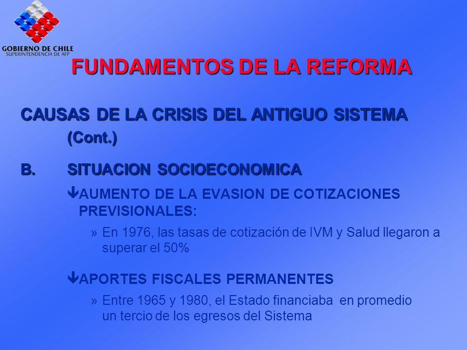 FUNDAMENTOS DE LA REFORMA CAUSAS DE LA CRISIS DEL ANTIGUO SISTEMA (Cont.) B.SITUACION SOCIOECONOMICA AUMENTO DE LA EVASION DE COTIZACIONES PREVISIONALES: » »En 1976, las tasas de cotización de IVM y Salud llegaron a superar el 50% APORTES FISCALES PERMANENTES » »Entre 1965 y 1980, el Estado financiaba en promedio un tercio de los egresos del Sistema