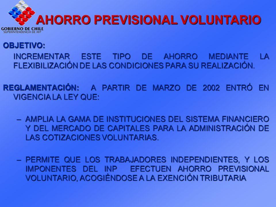 AHORRO PREVISIONAL VOLUNTARIO OBJETIVO: INCREMENTAR ESTE TIPO DE AHORRO MEDIANTE LA FLEXIBILIZACIÓN DE LAS CONDICIONES PARA SU REALIZACIÓN.