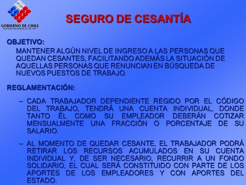 SEGURO DE CESANTÍA OBJETIVO: MANTENER ALGÚN NIVEL DE INGRESO A LAS PERSONAS QUE QUEDAN CESANTES, FACILITANDO ADEMÁS LA SITUACIÓN DE AQUELLAS PERSONAS QUE RENUNCIAN EN BÚSQUEDA DE NUEVOS PUESTOS DE TRABAJO.