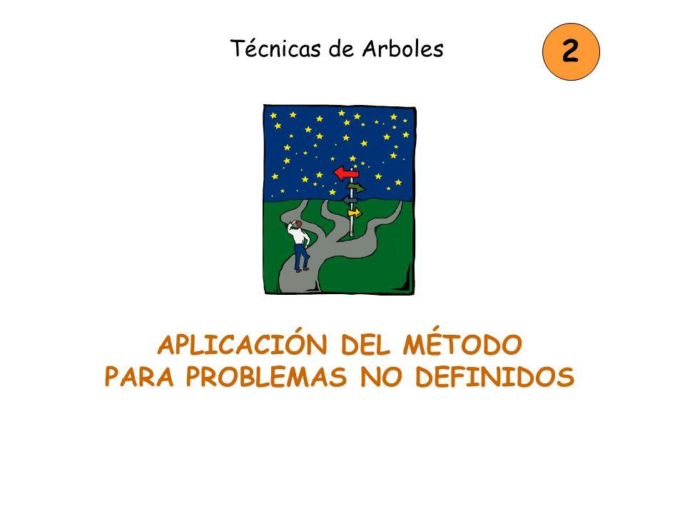 Héctor Sanín Angel Pasos y Estrategias para analizar el problema y postular alternativas Examinar los efectos del problema Identificar las posibles ca
