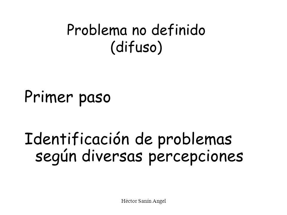Héctor Sanín Angel Problema no definido (difuso) Un problema no está definido: Cuando un conjunto de involucrados puede tener apreciaciones distintas