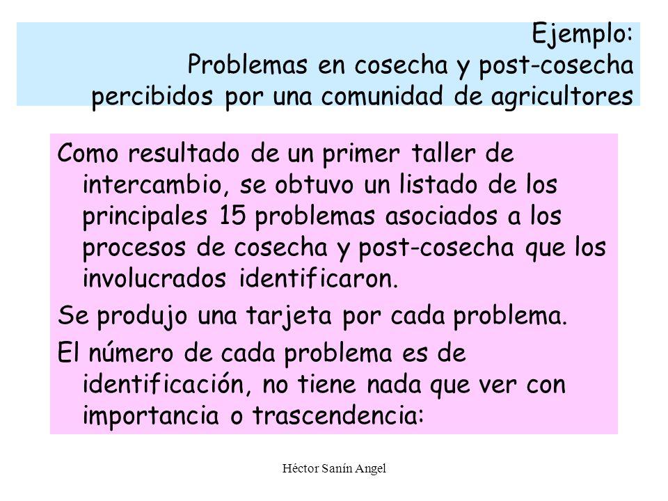 Héctor Sanín Angel Primer paso Identificación de problemas según diversas percepciones Problema no definido (difuso)