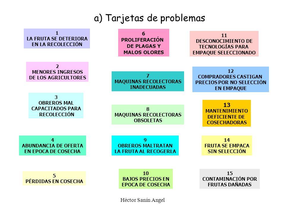 Héctor Sanín Angel Ejemplo: Problemas en cosecha y post-cosecha percibidos por una comunidad de agricultores Como resultado de un primer taller de int