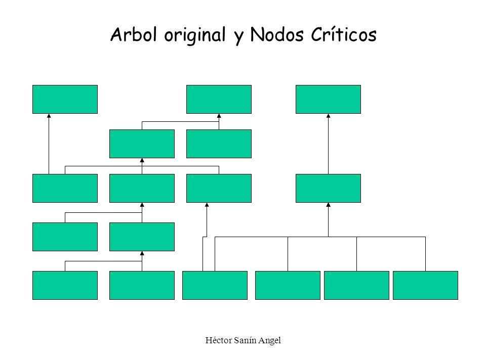 Héctor Sanín Angel Un nodo crítico: Es aquél al que confluye un buen número de problemas identificados por los involucrados. Tiene un alcance relativa