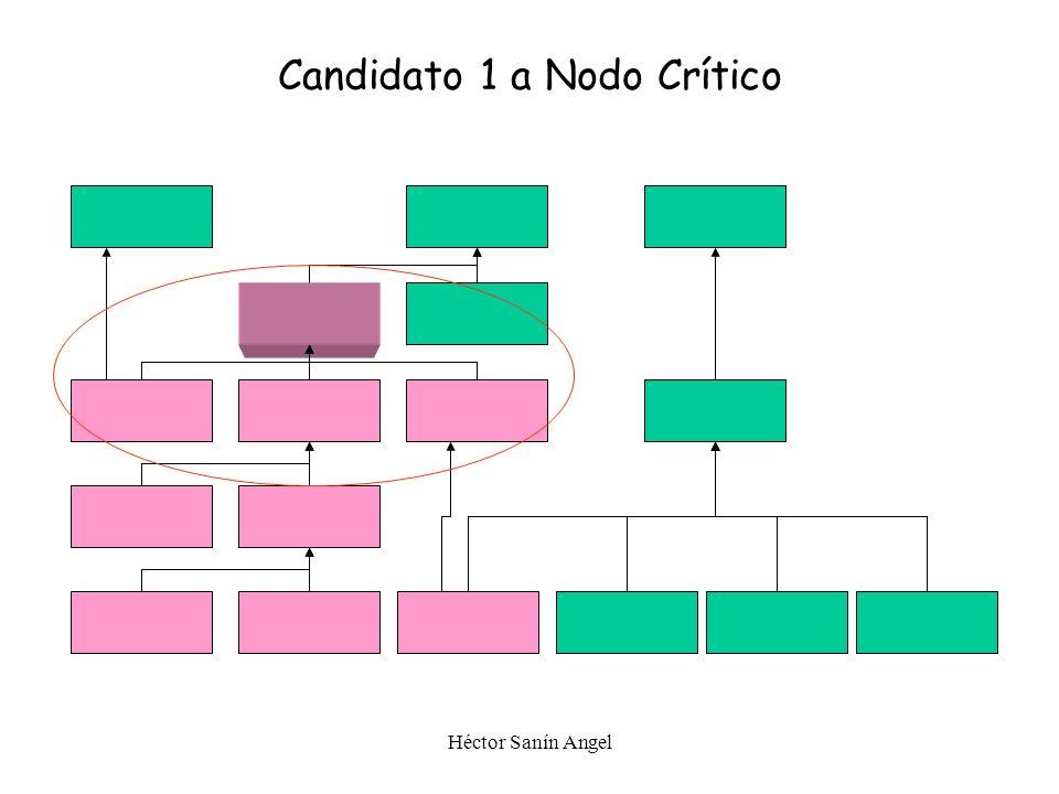 Héctor Sanín Angel Arbol original y Nodos Críticos