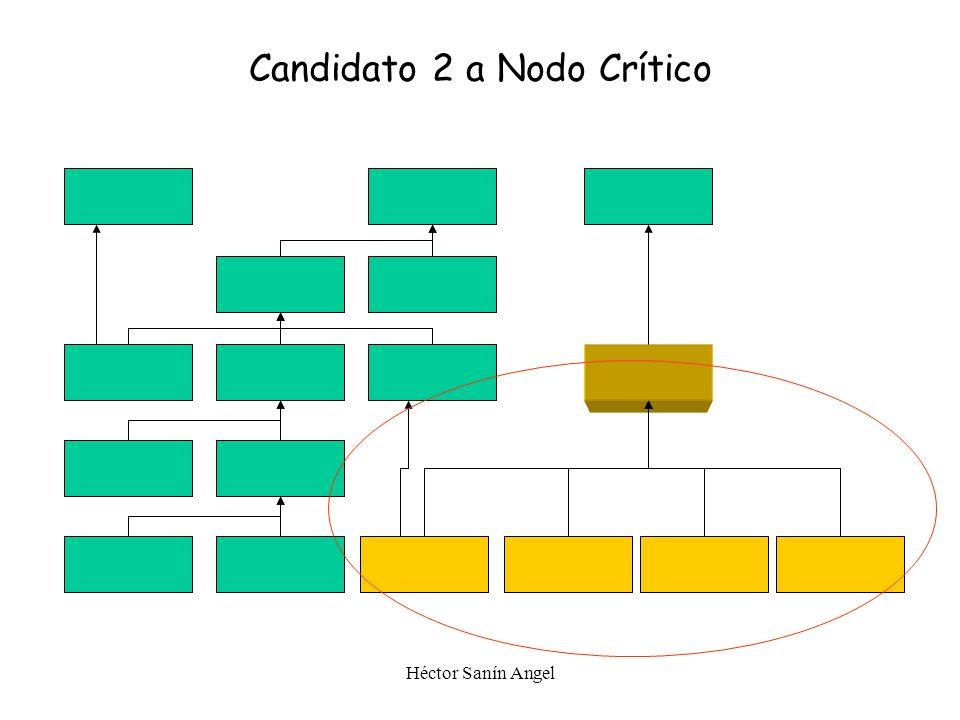 Héctor Sanín Angel Candidato 1 a Nodo Crítico