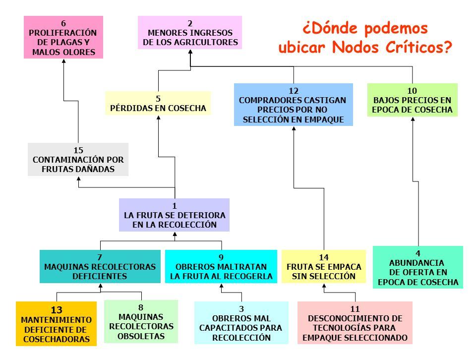 Héctor Sanín Angel Candidato 2 a Nodo Crítico