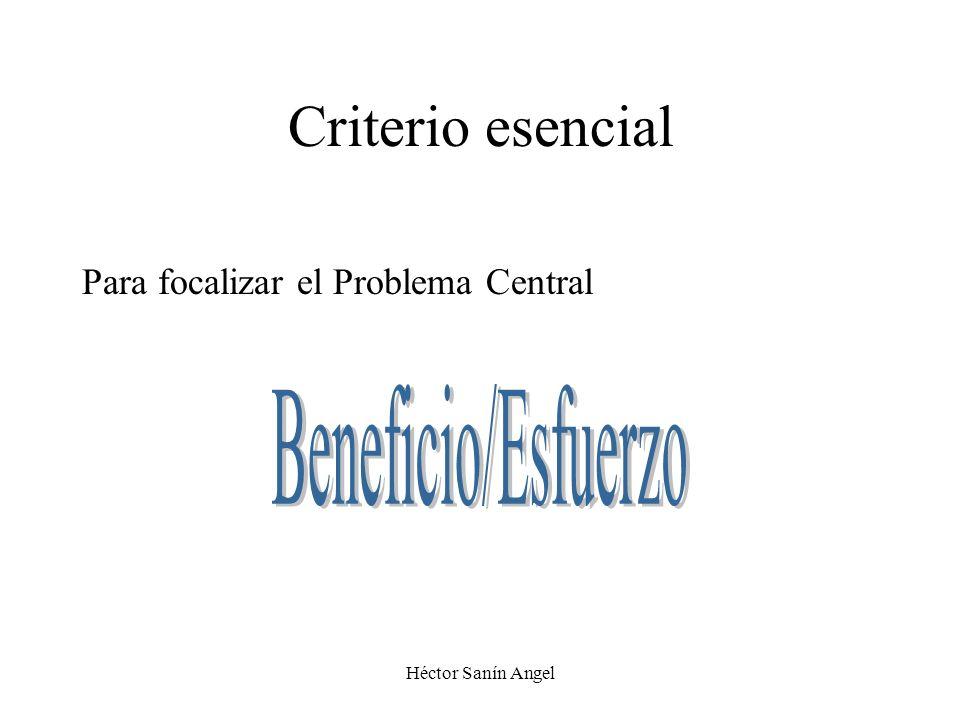 Héctor Sanín Angel 212 20 19PROBLEMAS 18PASIVOSCRÍTICOS 17 16 15 14 13 121 11 1065,15 9 8PROBLEMAS 7INDIFERENTESACTIVOS 67 512 4 310149 2 14113,8,13 0