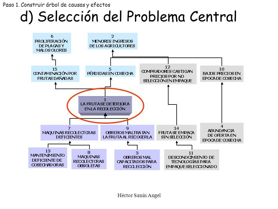 Héctor Sanín Angel Criterio esencial Para focalizar el Problema Central
