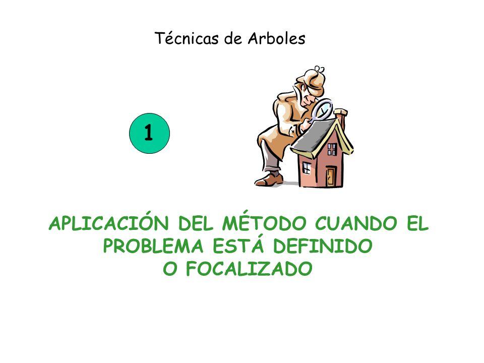 Héctor Sanín Angel Técnicas de árboles La Técnica de árboles tiene variantes de uso, según el punto de partida sea: Un problema definido o focalizado