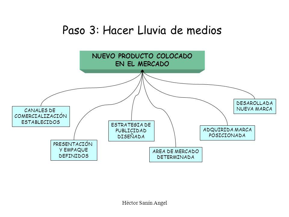 PASO 3 Lluvia de medios y Árbol de Objetivos