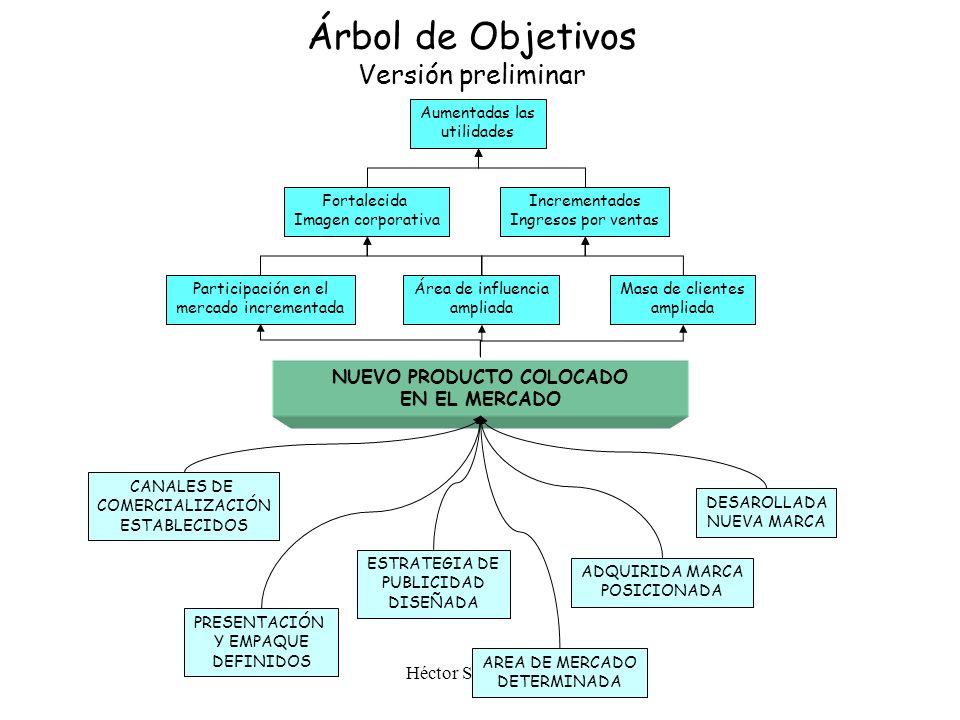 Héctor Sanín Angel NUEVO PRODUCTO COLOCADO EN EL MERCADO Paso 3: Hacer Lluvia de medios CANALES DE COMERCIALIZACIÓN ESTABLECIDOS PRESENTACIÓN Y EMPAQU