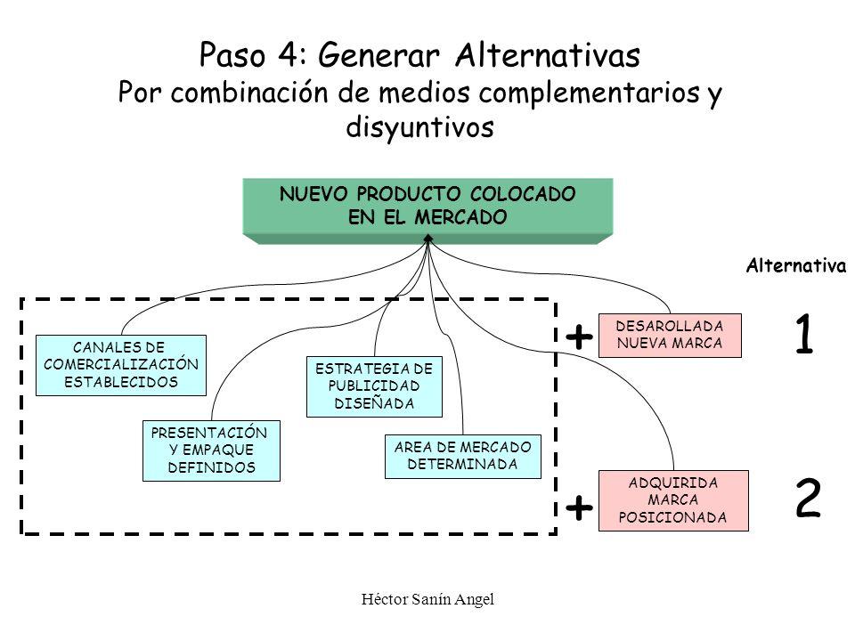 Héctor Sanín Angel NUEVO PRODUCTO COLOCADO EN EL MERCADO Paso 4: Generar Alternativas Medios complementarios y disyuntivos CANALES DE COMERCIALIZACIÓN
