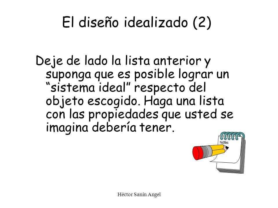 Héctor Sanín Angel Paréntesis: El diseño idealizado (1) Haga un listado de todas las deficiencias que usted pueda pensar que tiene: Su actual equipo d