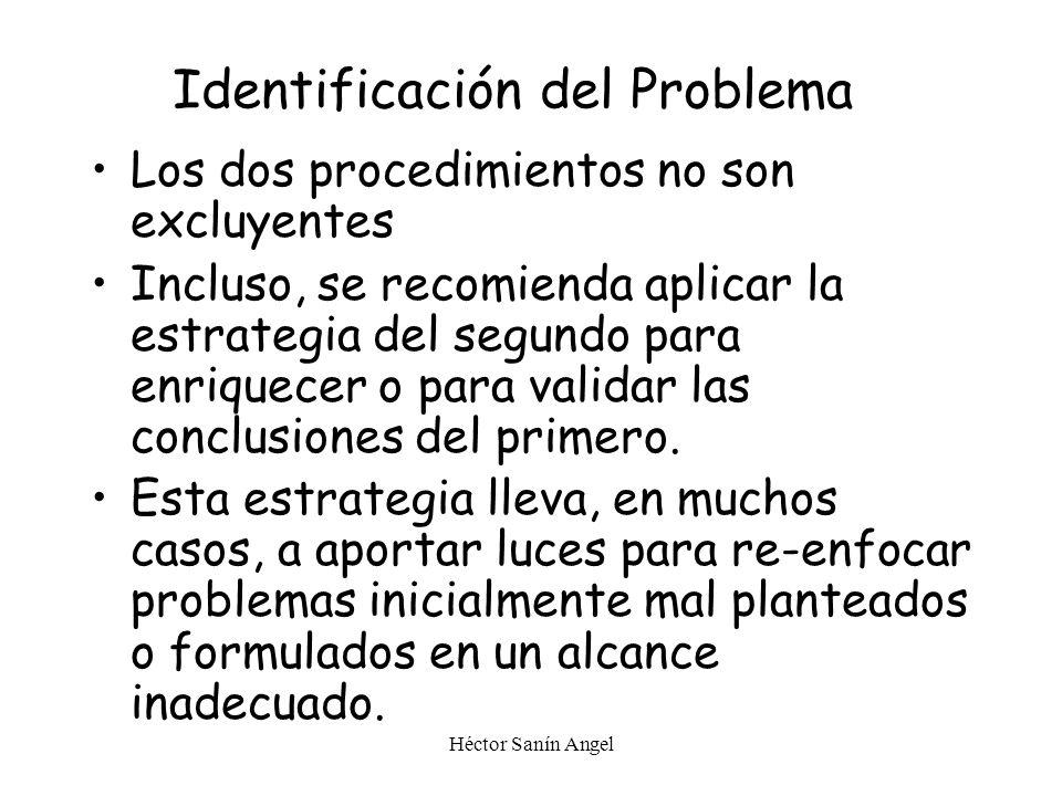 Héctor Sanín Angel El diseño idealizado* Muchos de nuestros problemas surgen del descontento con algo de la situación actual Las formulaciones se diri
